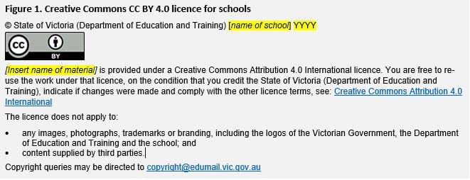 Creative Commons CC BY 4.0 licence for schools. refer to Creative Commons licence for corporate link above for details